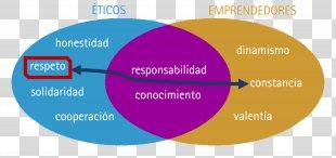 Respect Principio Ethics Valor Principle - Parlantes PNG