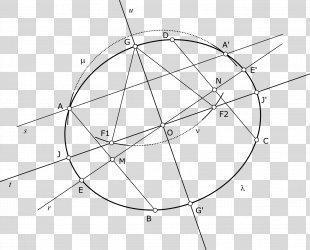 Drawing Compass-and-straightedge Construction Circle - Compass PNG