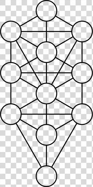 Genesis Kabbalah Sefirot Tree Of Life Hermetic Qabalah - Tree Of Life PNG