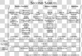 Books Of Samuel Hebrew Bible Septuagint Book Of Revelation PNG