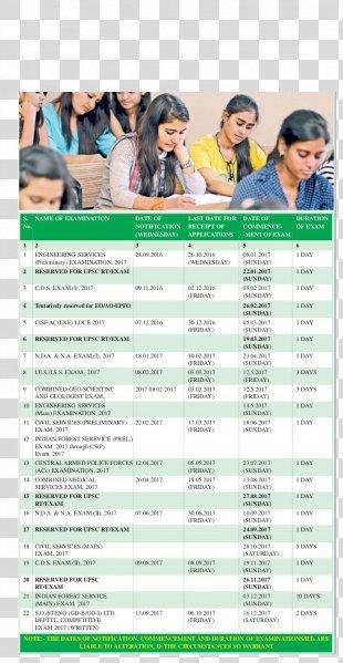 Civil Services Exam · 2017 Maharashtra Public Service Commission SSC Combined Graduate Level Exam (SSC CGL) Union Public Service Commission 0 - Aai Exam Pattern PNG