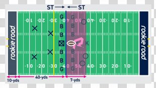 American Football Field Hash Marks American Football Positions Yard Lines - Field Road PNG