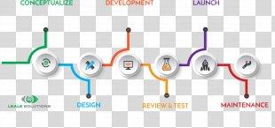 Mobile App Development Web Design Application Software Website Development - Web Design PNG