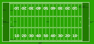 NFL American Football Field End Zone Gridiron Football - Field Background Cliparts PNG