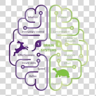 Thinking, Fast And Slow Psychologist Thought Decision-making Intuition - Thinking Fast And Slow PNG