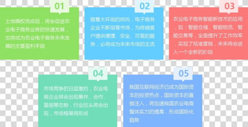 E-commerce Service 微信小程序 Industry Internet, Country Chic PNG