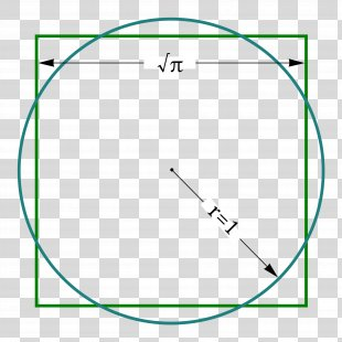 Squaring The Circle Compass-and-straightedge Construction Square Pi - Round Compass PNG