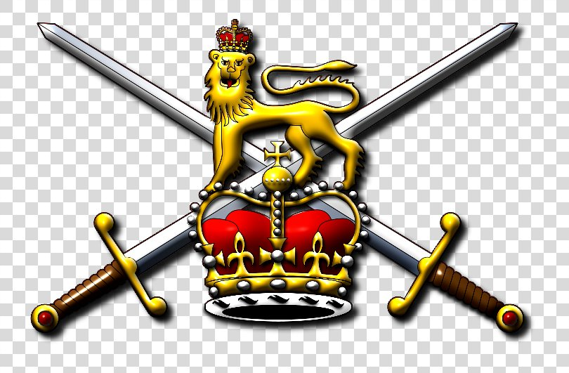 British Armed Forces United Kingdom Military British Army, United Kingdom PNG