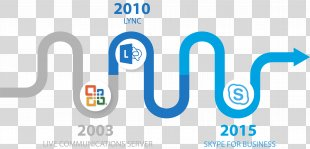 Skype For Business Server Unified Communications Skype Communications S.a R.l. - Skype PNG