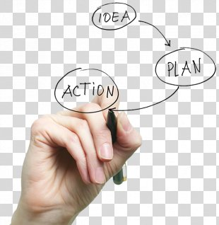 Business Plan Management Business Continuity Planning Strategy - Plan PNG