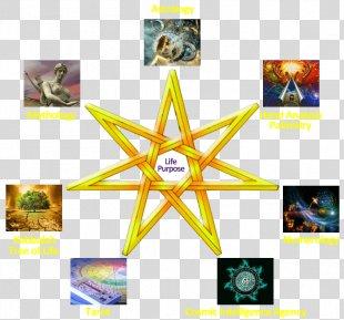 Kabbalah Zohar Astrology Tree Of Life Tarot - Tree Of Life Tarot PNG