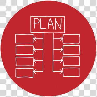 Project Plan Business Plan Project Management - Plan PNG